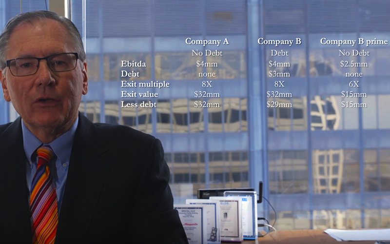 Video: Debt in M&A Transactions